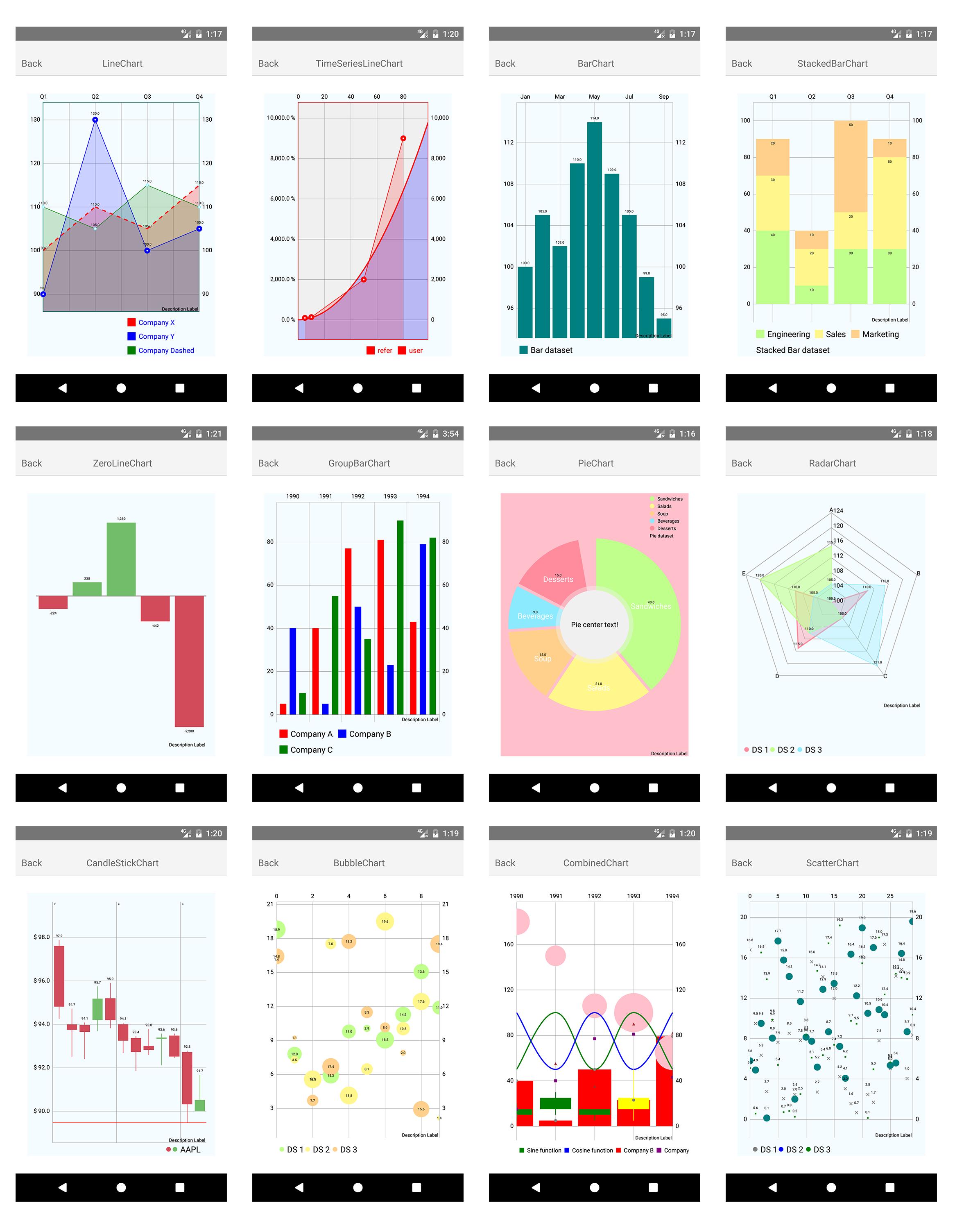 GitHub - wuxudong/react-native-charts-wrapper: a react