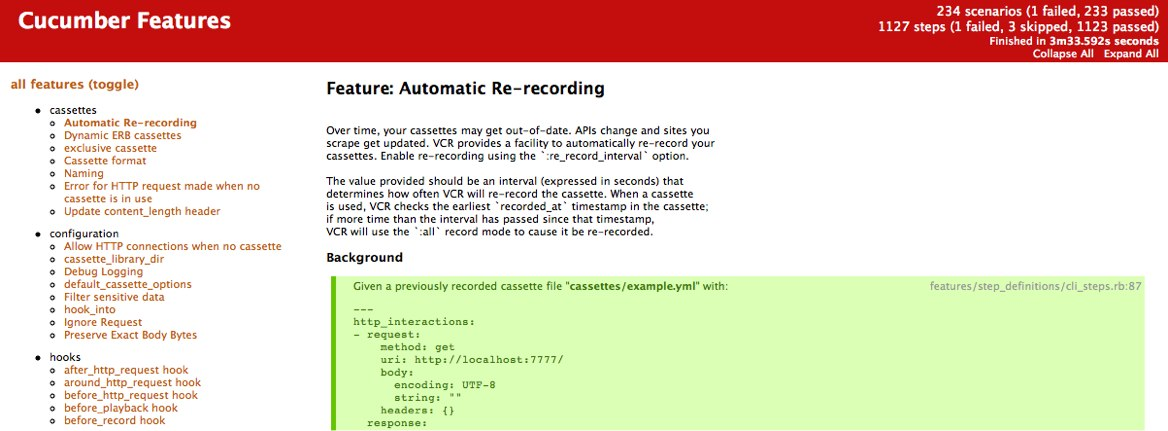 cucumber-html