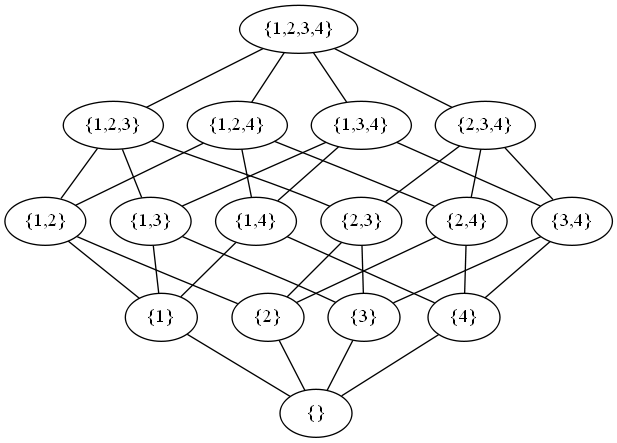 Bitsets 078 python package index remember that the graphs have 2 domainsize nodes ccuart Image collections
