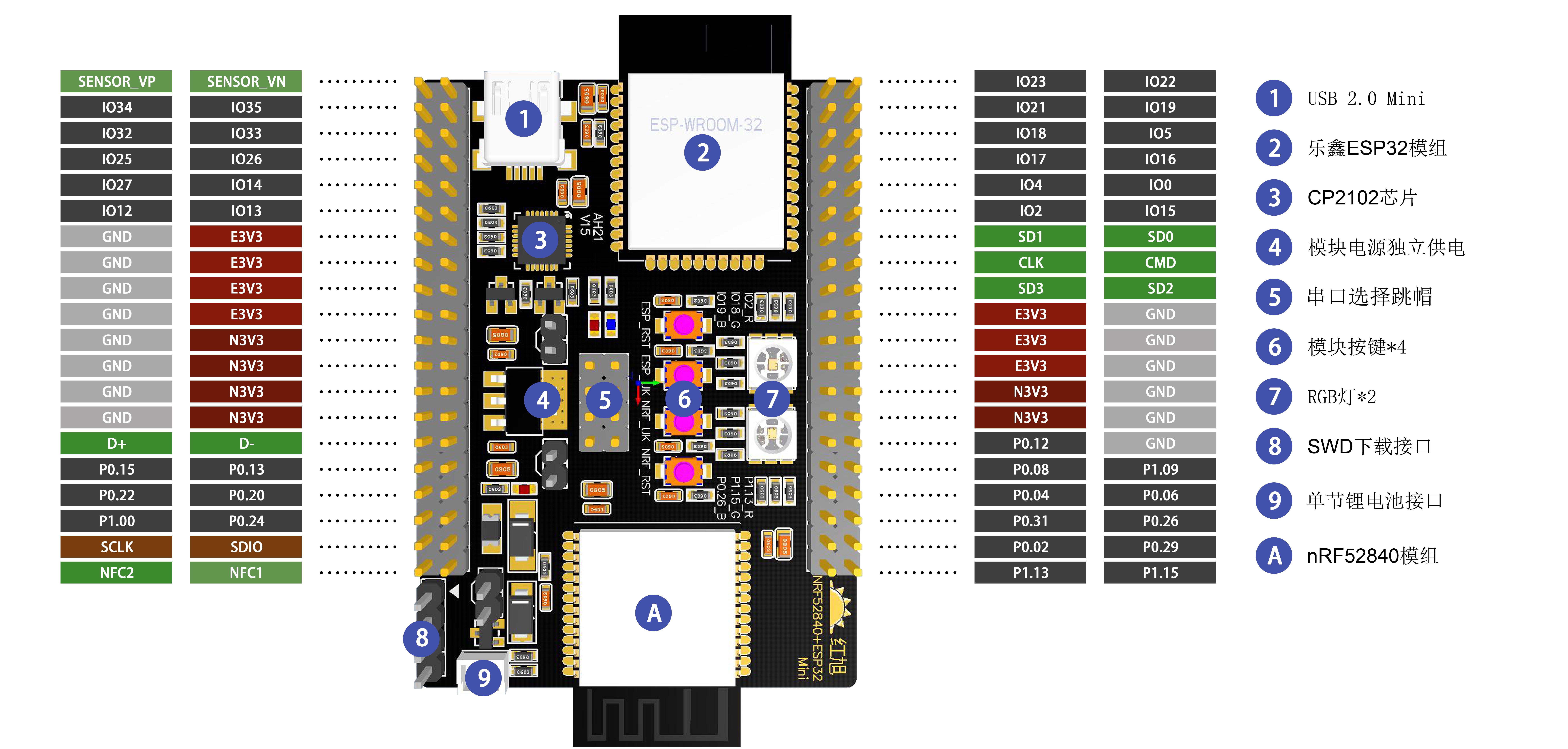 红旭开发板硬件模块图