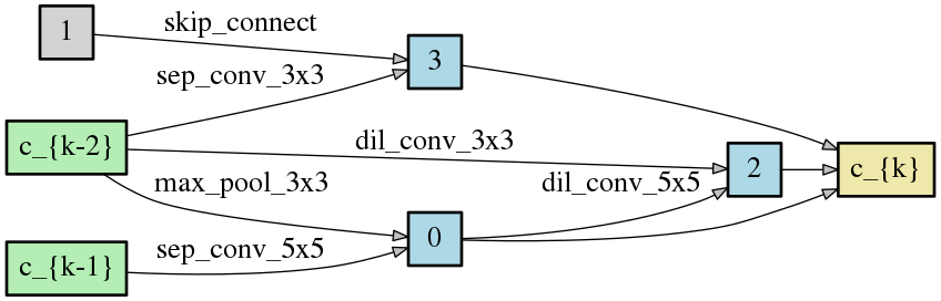 DCO_SPARSE_1_normal
