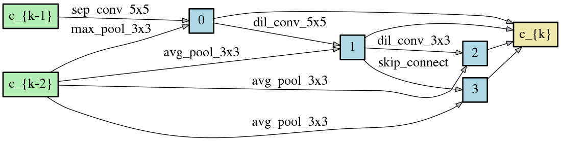 DCO_SPARSE_2_reduce