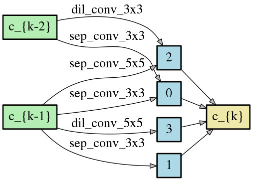 DCO_SPARSE_3_normal