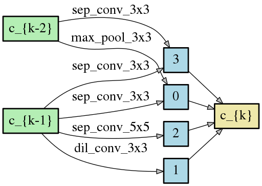 DCO_SPARSE_5_normal
