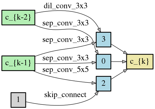 DCO_SPARSE_6_normal