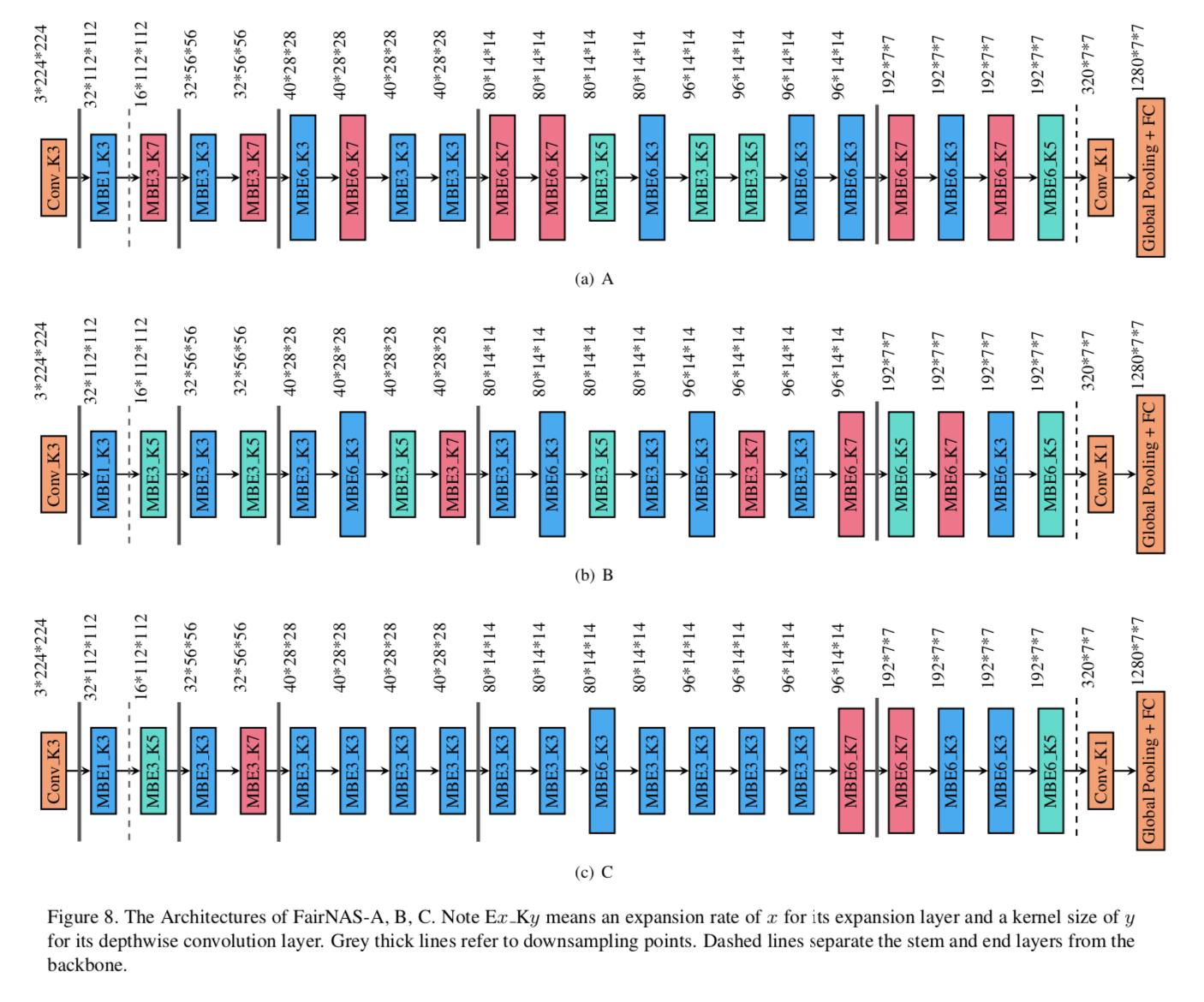 阿里巴巴、百度、小米开源自家SOTA等级的研究
