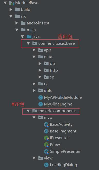 ModuleBase Tree