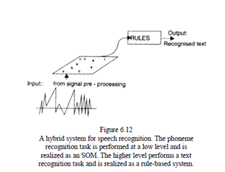Hybrid Systems For Speech Recognition