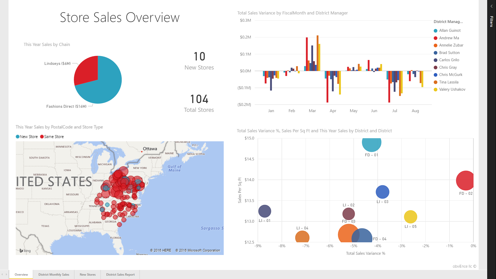 Power BI - Sample - Client - Javascript
