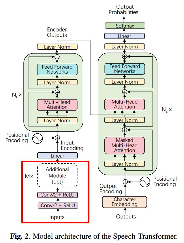 model_architecture