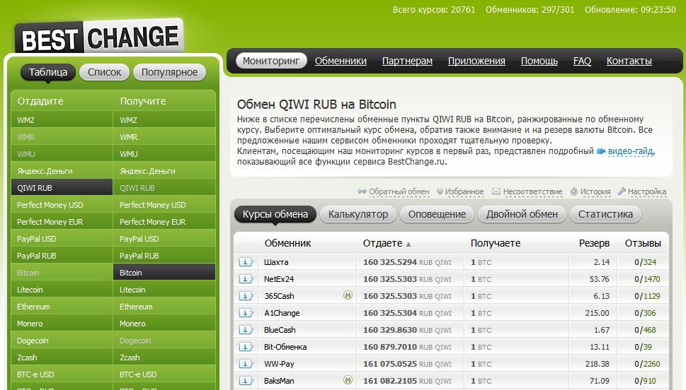 Обменник биткоинов список как заработать на онлайн браузерных играх