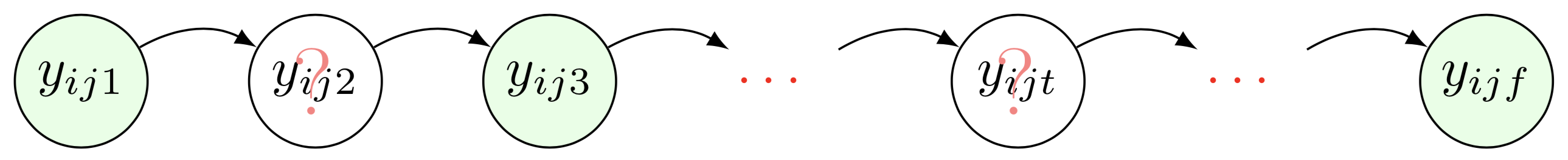 tensor_time_series