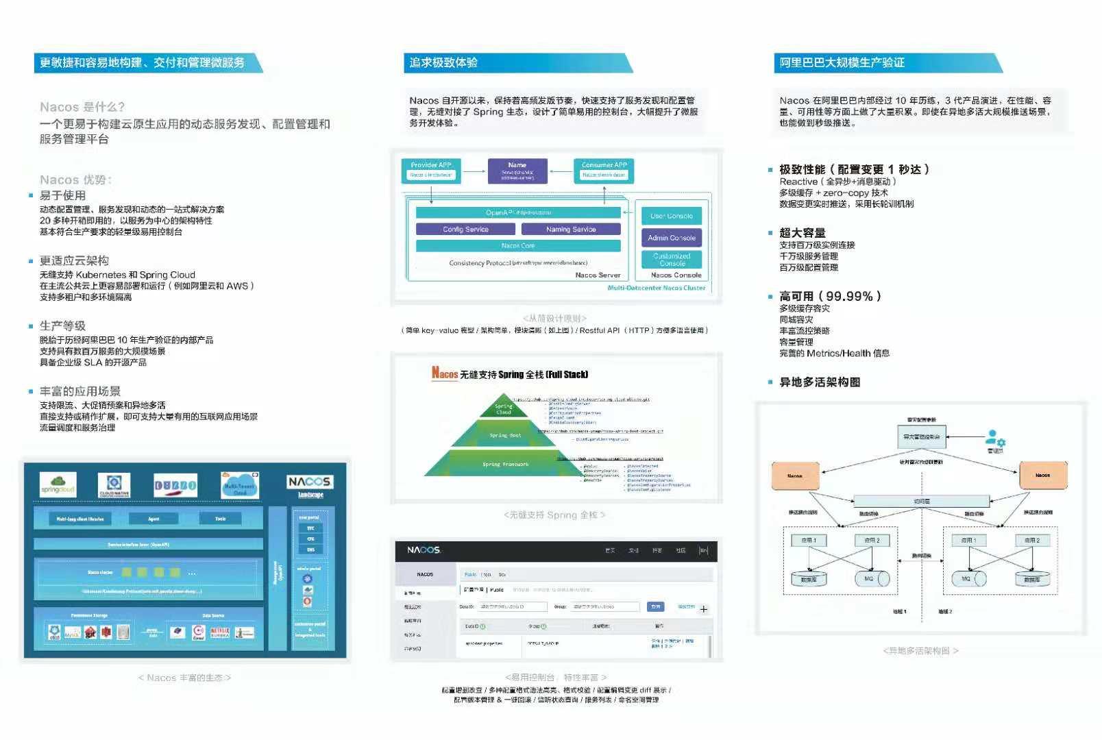 剧透,Nacos release 0.3.0 将在本周五开源中国年上正式发布
