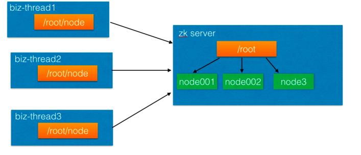 zk 实现分布式锁