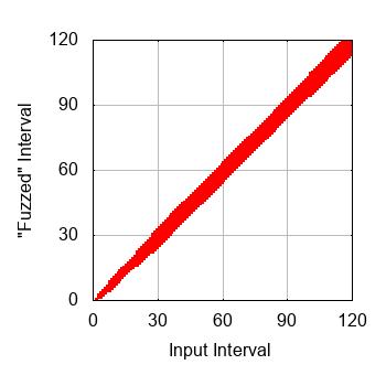 Load Balanced Scheduler - AnkiWeb