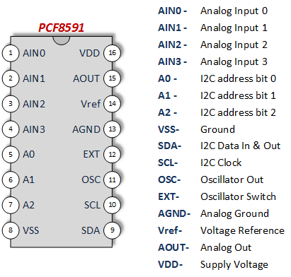 PCF8591 schema