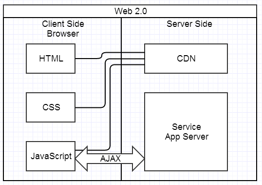 web2.0.png