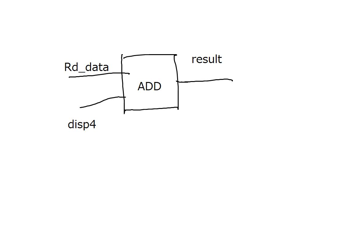 CPU_final6