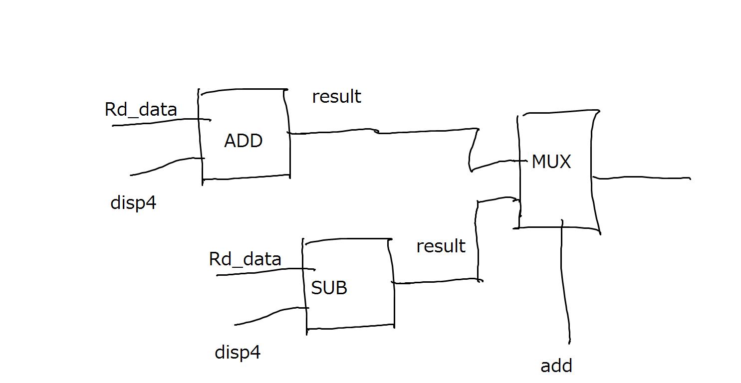 CPU_final7