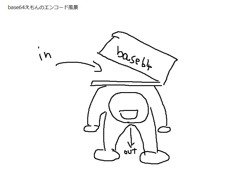 MojiCode10