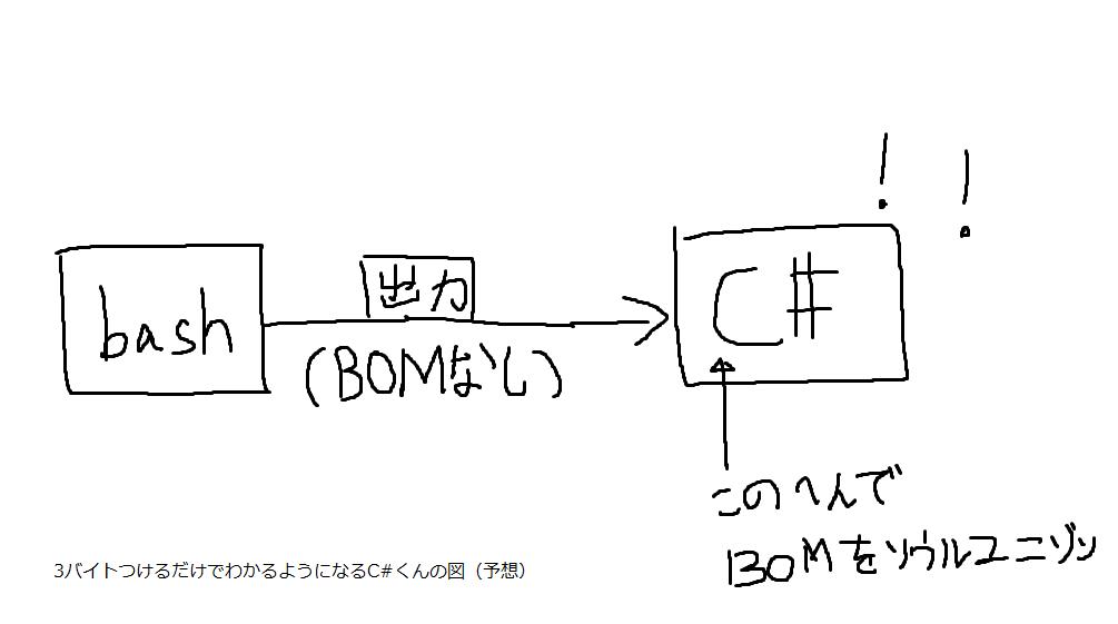 MojiCode6