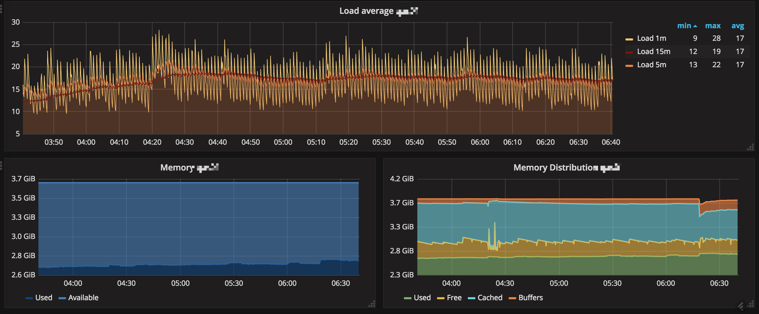 server_monitor01