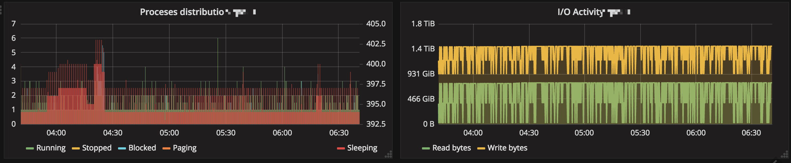 server_monitor02