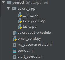 使用supervisor管理celery脚本并发送邮件- 董哲彤的博客| Dzt