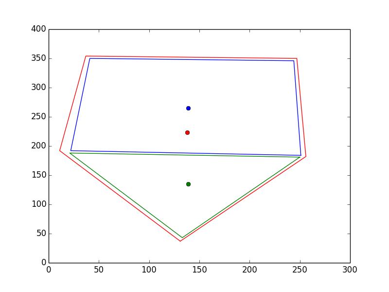Polygon image