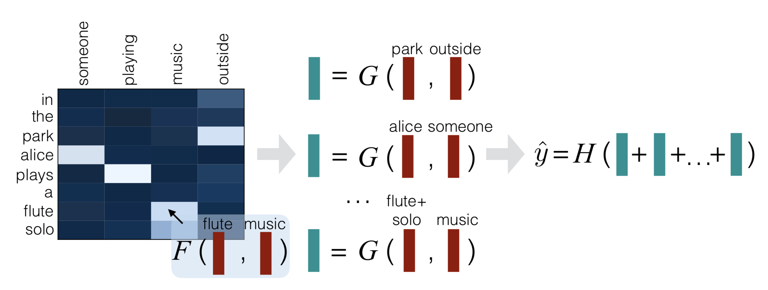 Papers With Code : Multi-Task Deep Neural Networks for