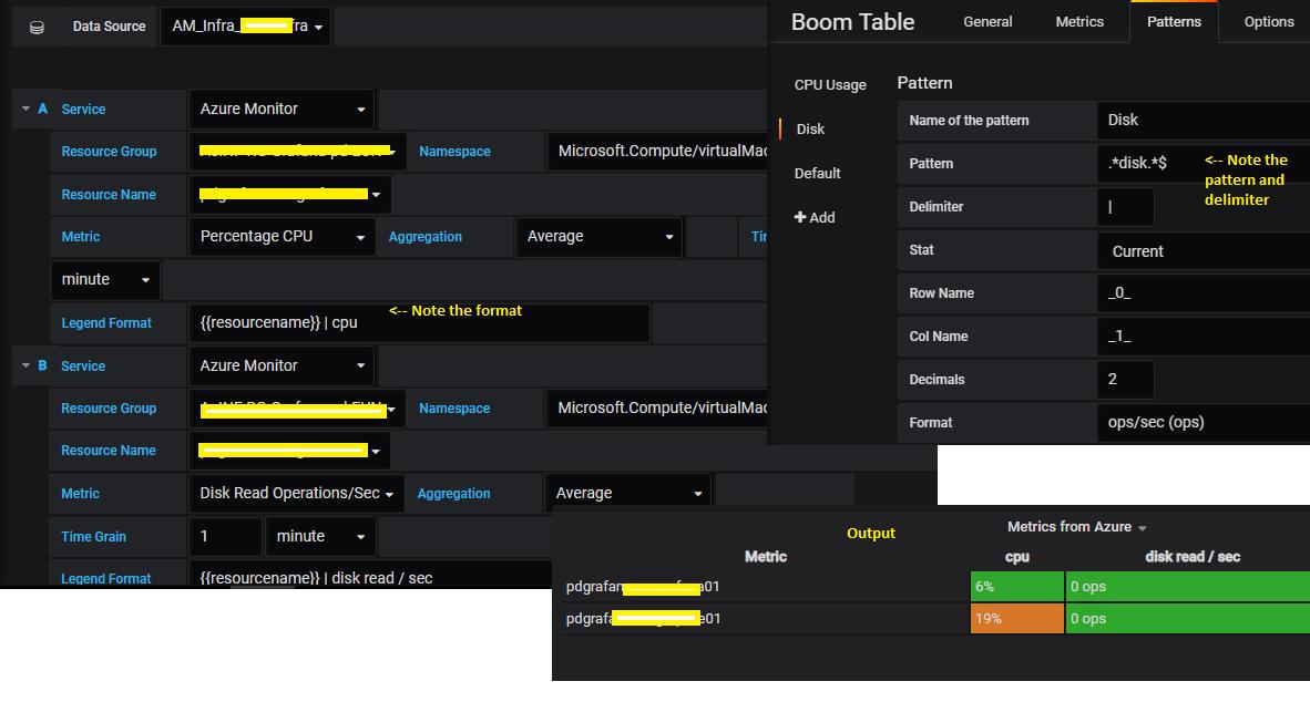 Azure Monitor Usage