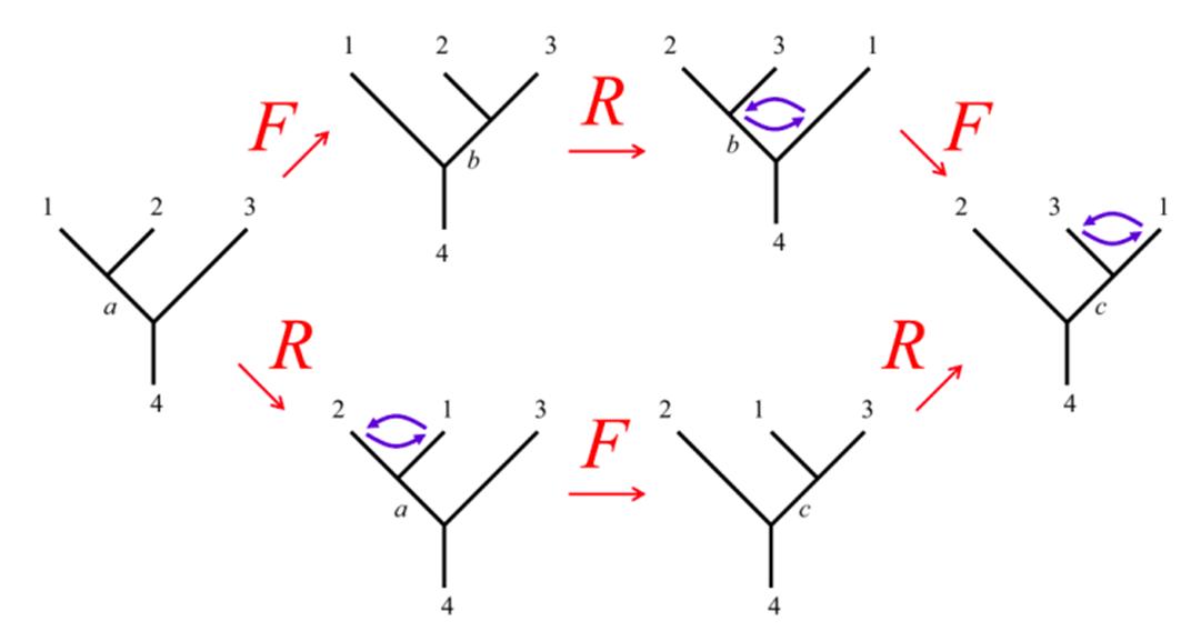 Another hexagon representation