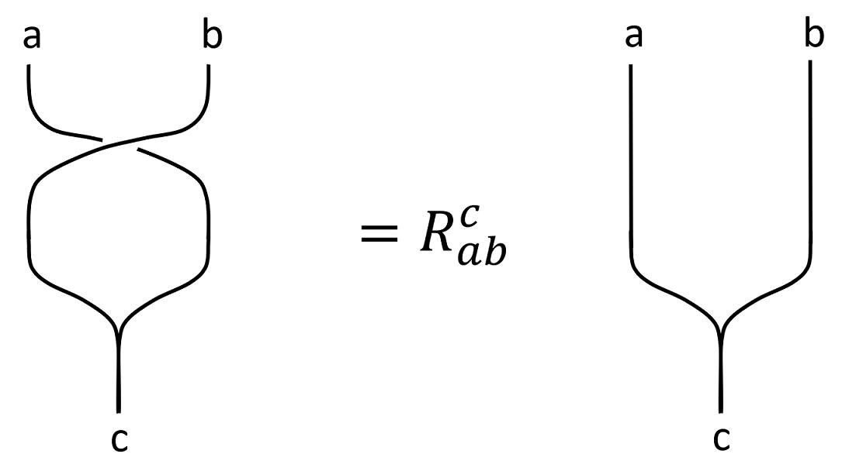 R-matrix