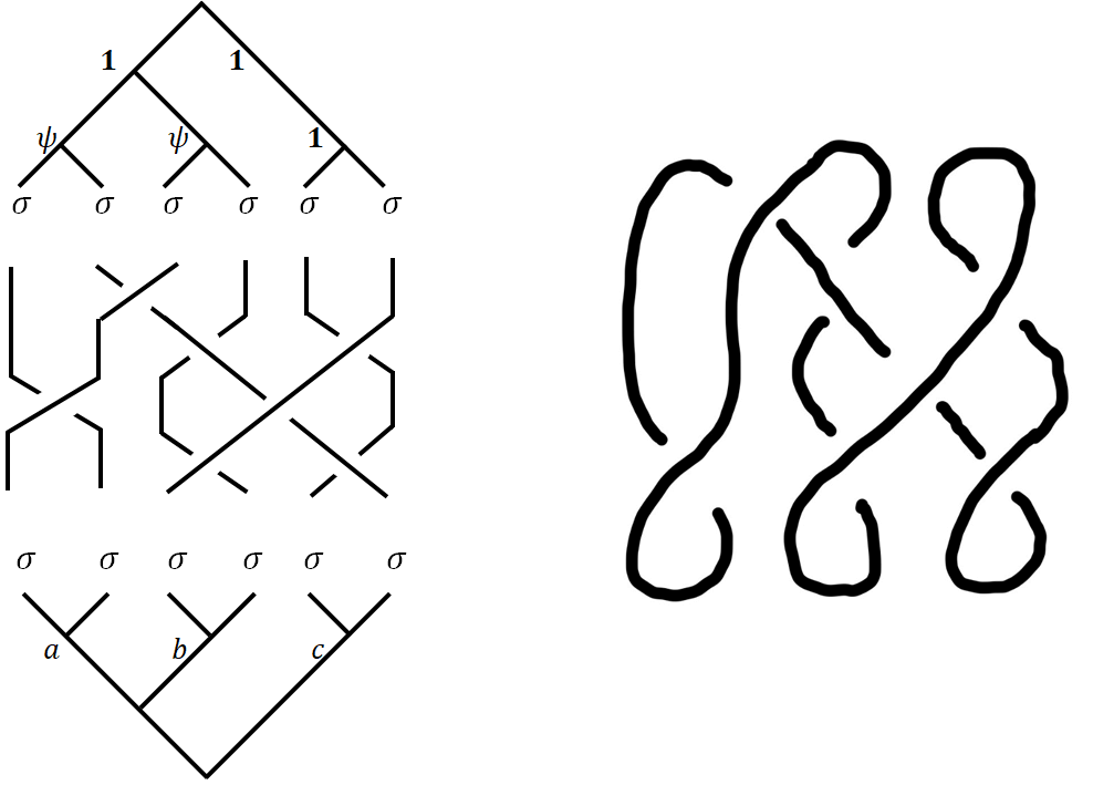braiding diagrams and knots