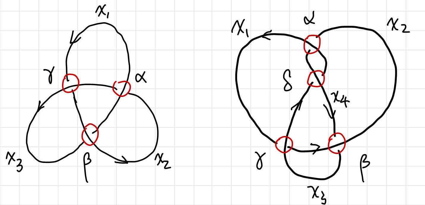 coloring equations of knots