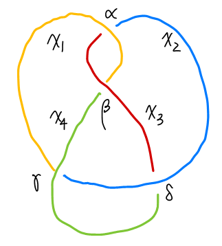 Alexander polynomial of figure eight knot