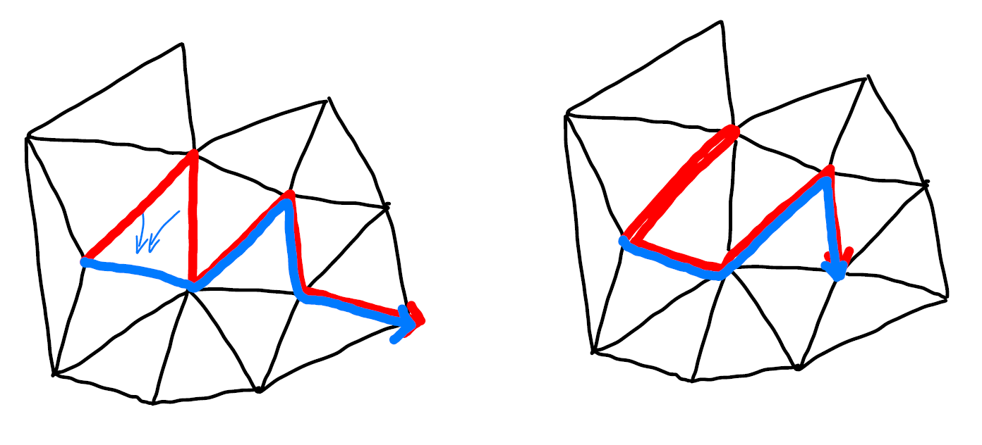 fundamental group of torus using triangulation