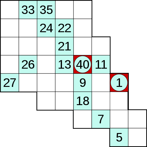 alt An example of a nonogram puzzle