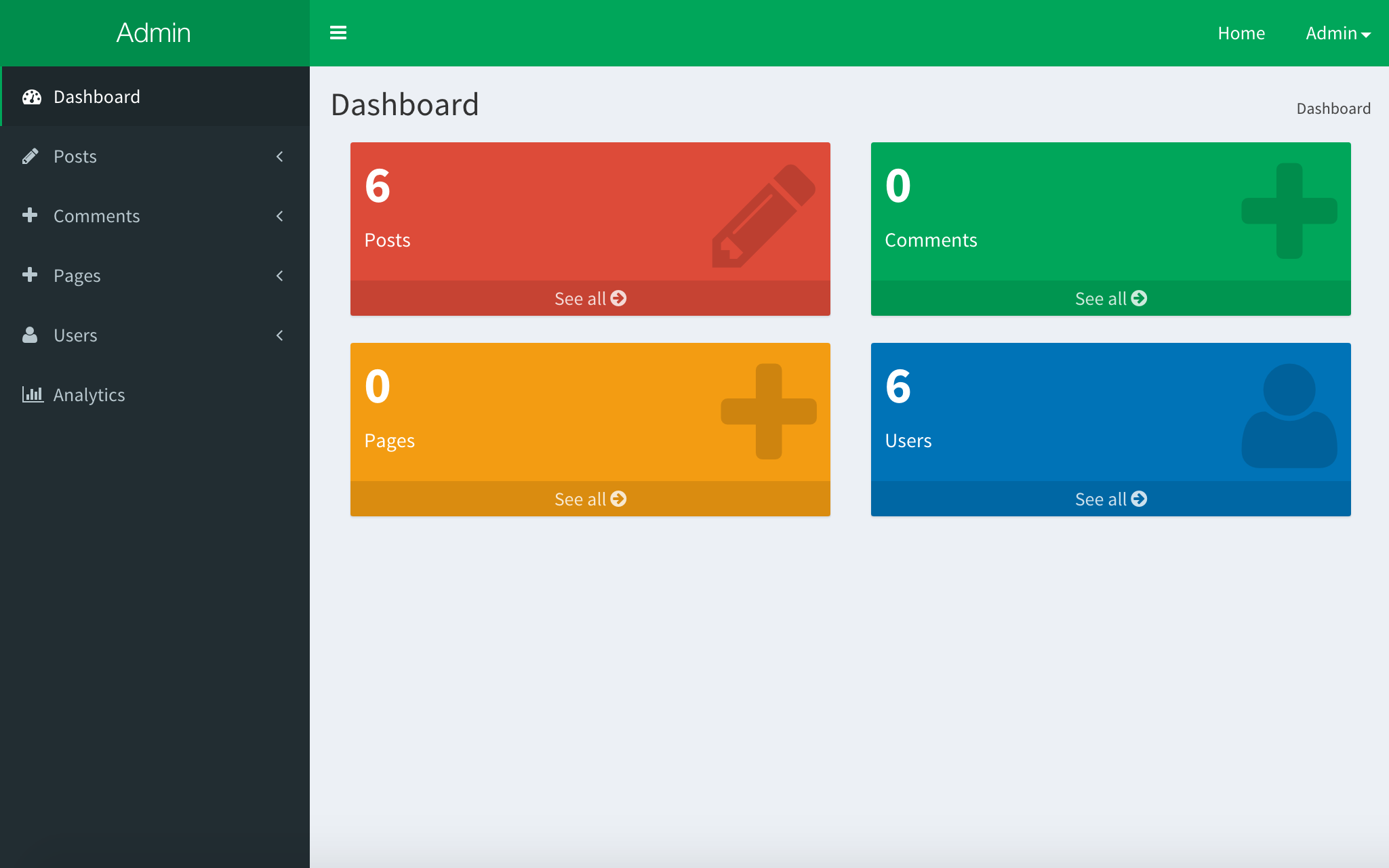 GitHub Yogibenmeteoradmin A Complete Admin Dashboard Solution - Simple dashboard html template