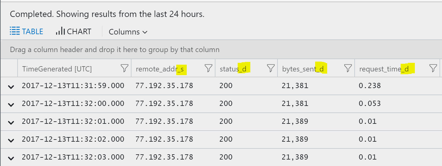 fluent-plugin-azure-loganalytics output image