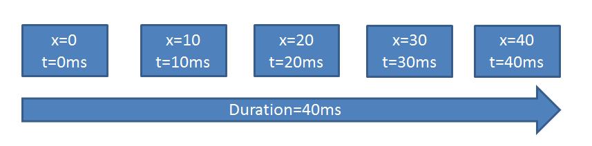 aninatorTimeLine