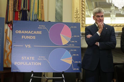 What is the appropriate population scaling of the Affordable Care Act Funding?