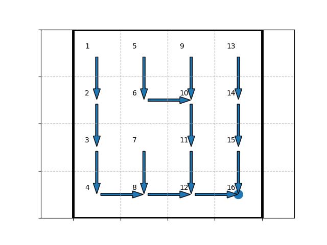 Figure 2.1.4.2