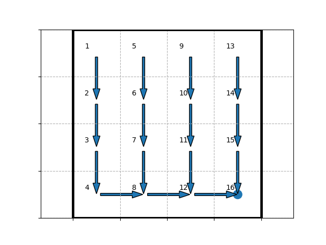 Figure 2.1.4.1
