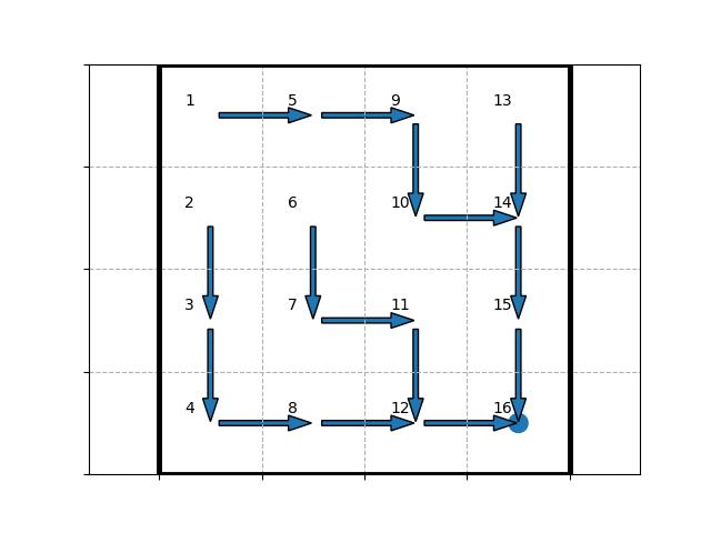 Figure 2.4.2.1