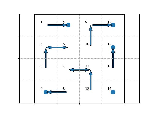 Figure 2.4.2.2