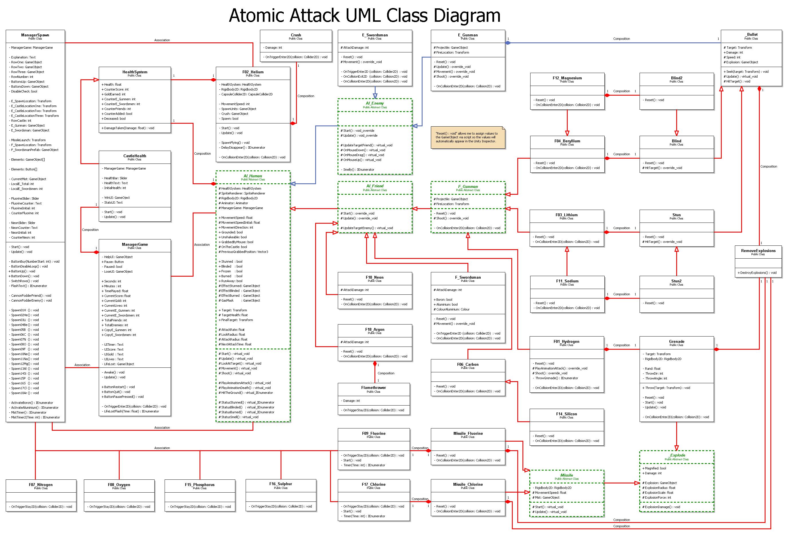 AtomicAttack UML Class Diagram