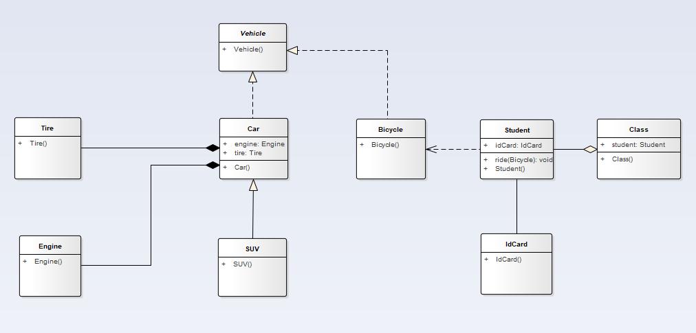 uml-class-diagram