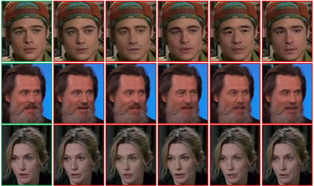 Celeb-DF: A Large-scale Challenging Dataset for DeepFake Forensics