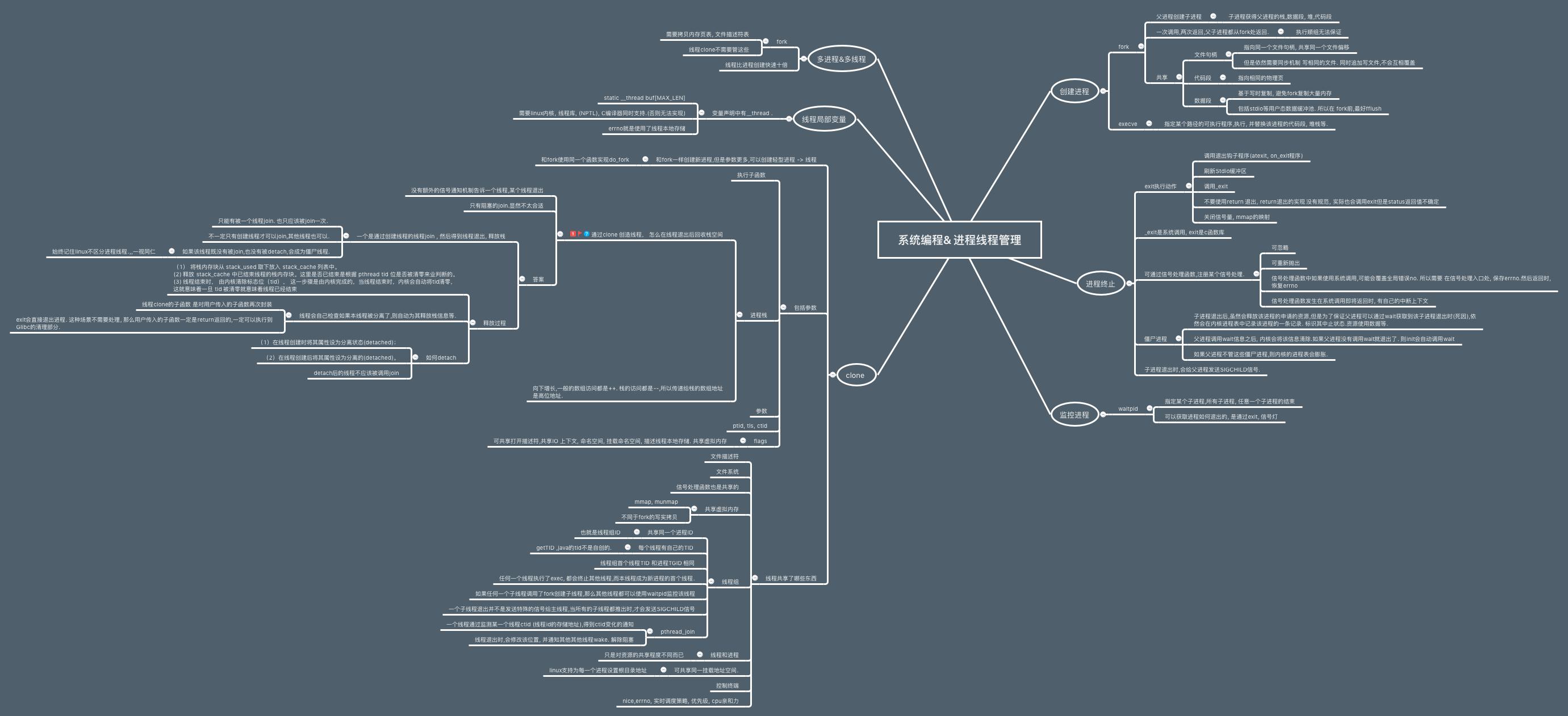 系统编程& 进程线程管理